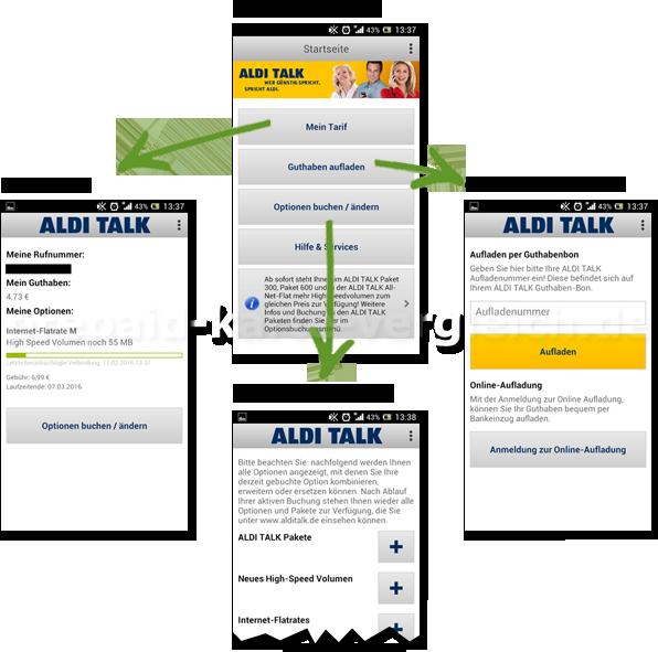 Prepaid Guthaben » Aufladen, abfragen & Apps zur Verwaltung