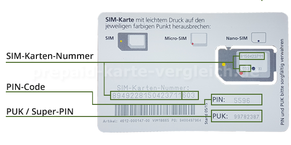 Prepaid Karte Fur Iphone